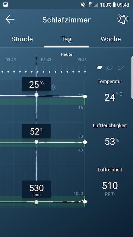 Bosch Smart Home Temperatur und Luftfeuchtigkeit überwachen